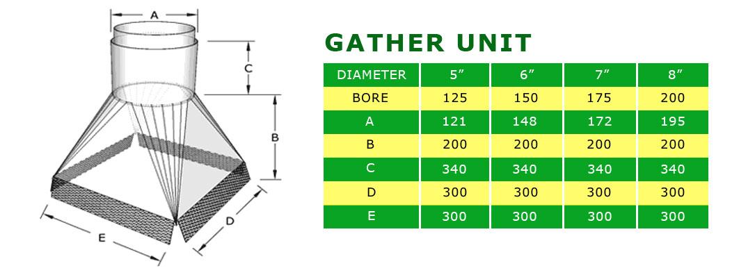 gather unit