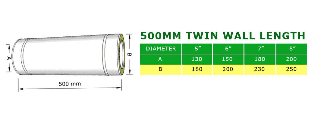 500mm twin wall length