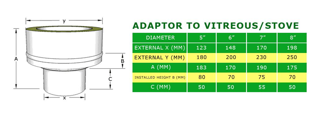 stove adaptor twin wall