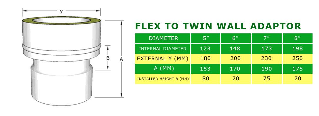 flex to twin wall adaptor