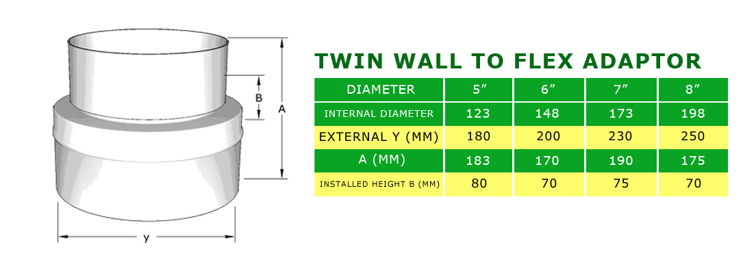 twin twall to flexible liner adapter